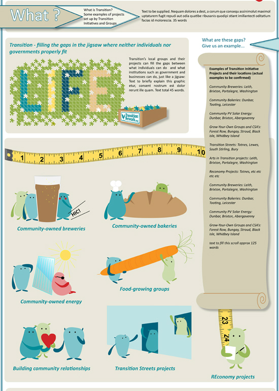 infographic what section
