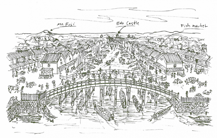 The city of Edo (now known as Tokyo).