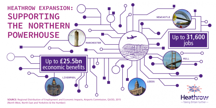 The kind of thing 'The Northern Powerhouse' makes more possible...