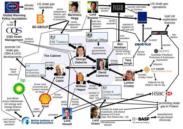 Shale gas web