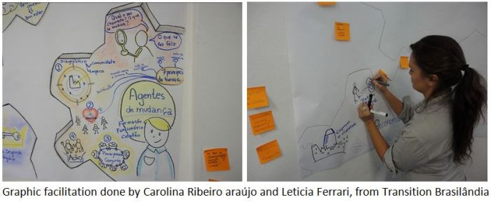 BrazilGraphicFacilitation